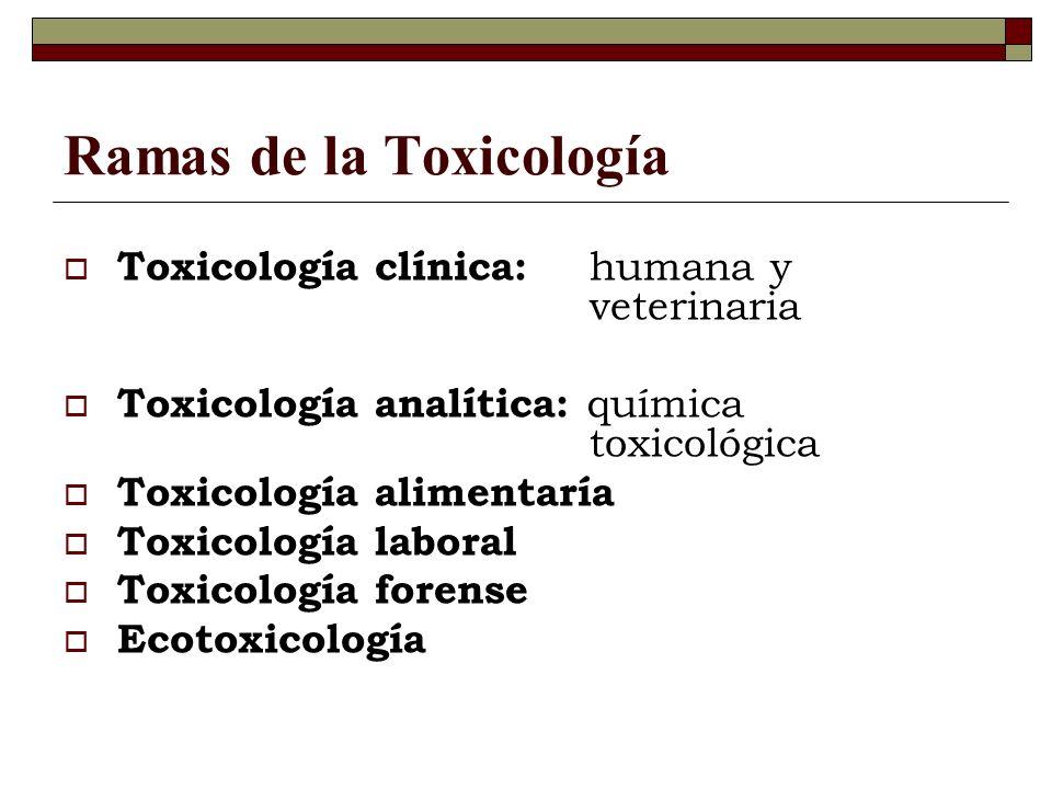 Ramas de la Toxicología