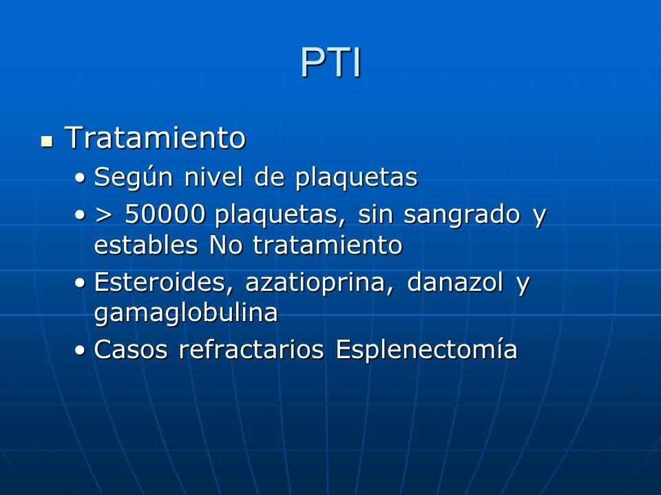 PTI Tratamiento Según nivel de plaquetas
