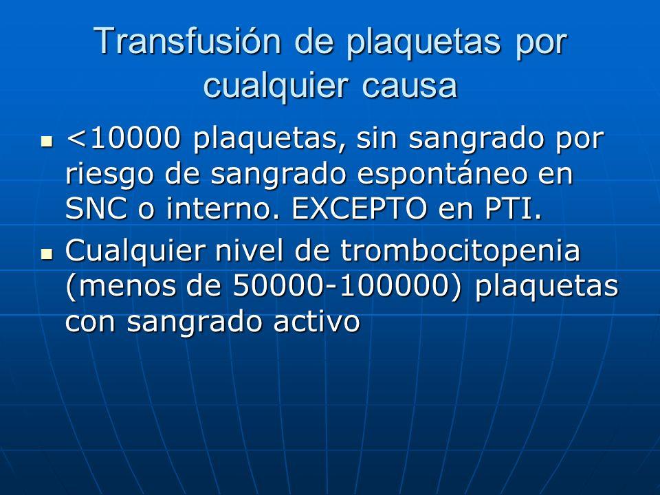 Transfusión de plaquetas por cualquier causa