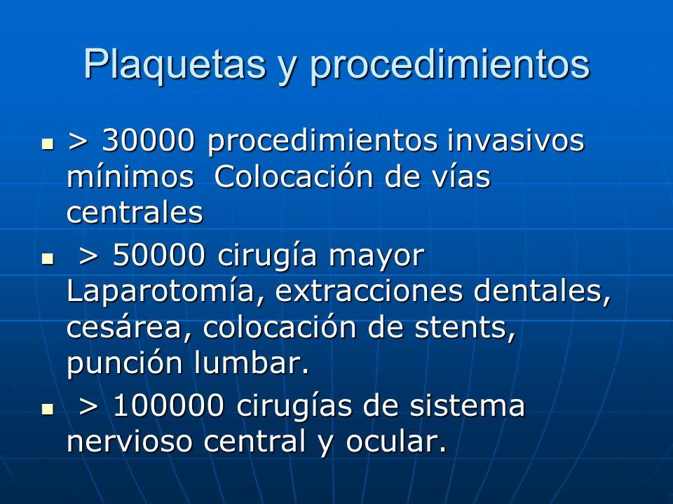 Plaquetas y procedimientos