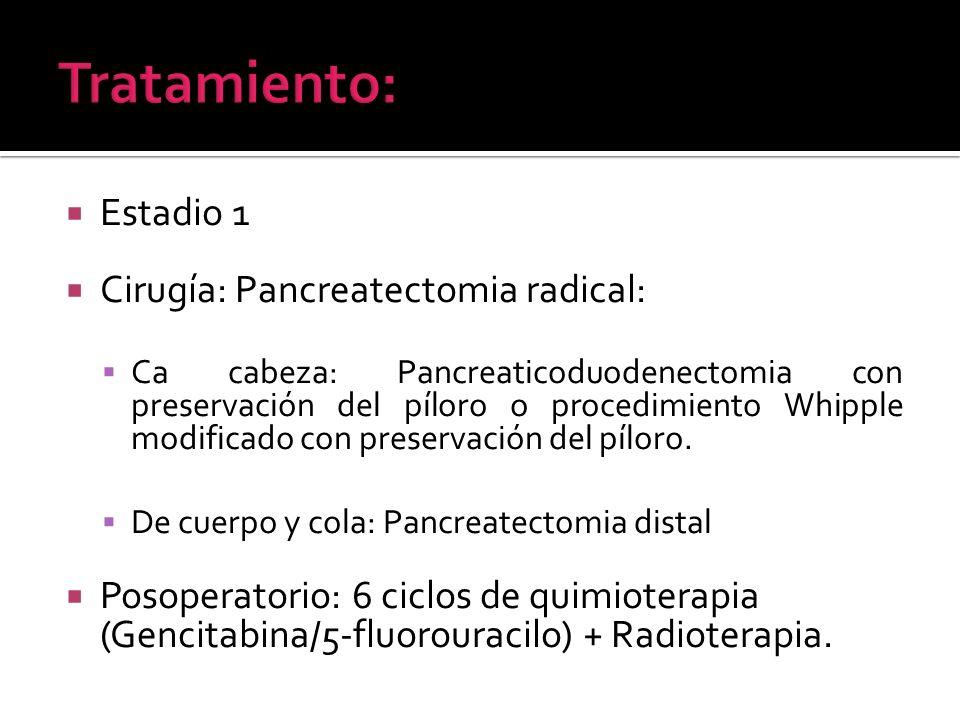 Tratamiento: Estadio 1 Cirugía: Pancreatectomia radical: