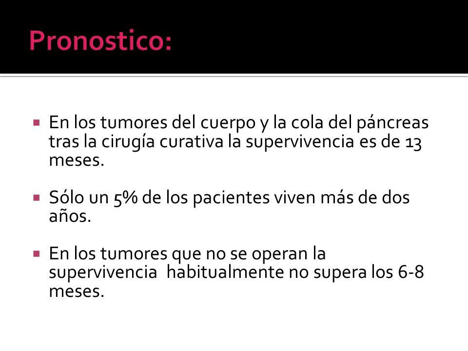 Pronostico:En los tumores del cuerpo y la cola del páncreas tras la cirugía curativa la supervivencia es de 13 meses.