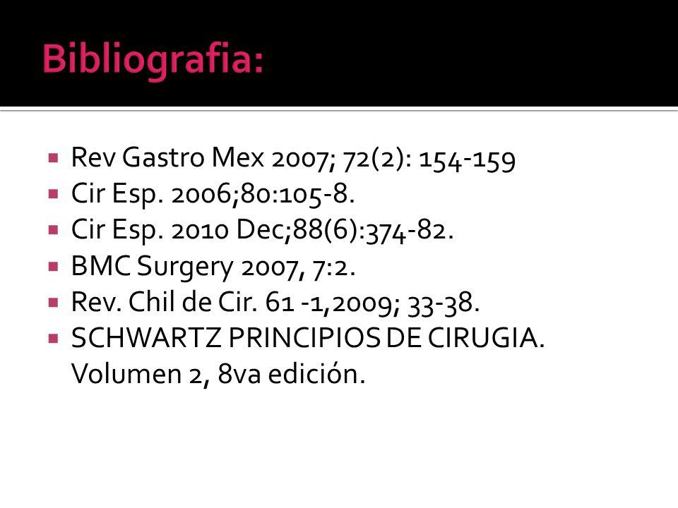Bibliografia: Rev Gastro Mex 2007; 72(2): 154-159