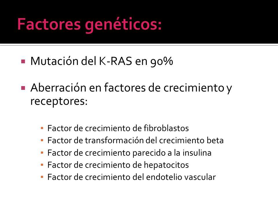 Factores genéticos: Mutación del K-RAS en 90%