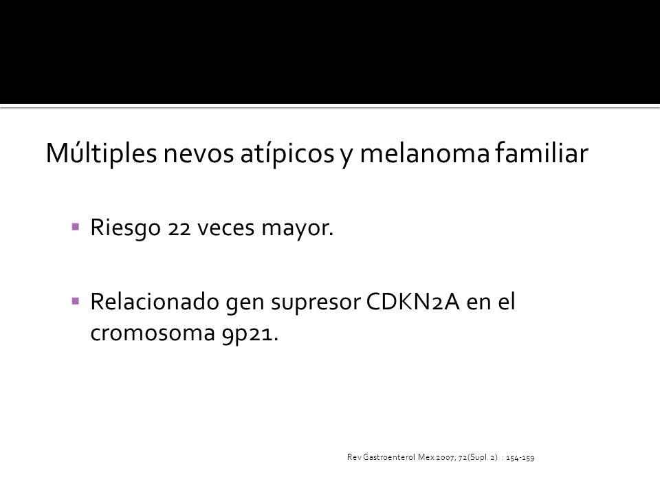 Múltiples nevos atípicos y melanoma familiar