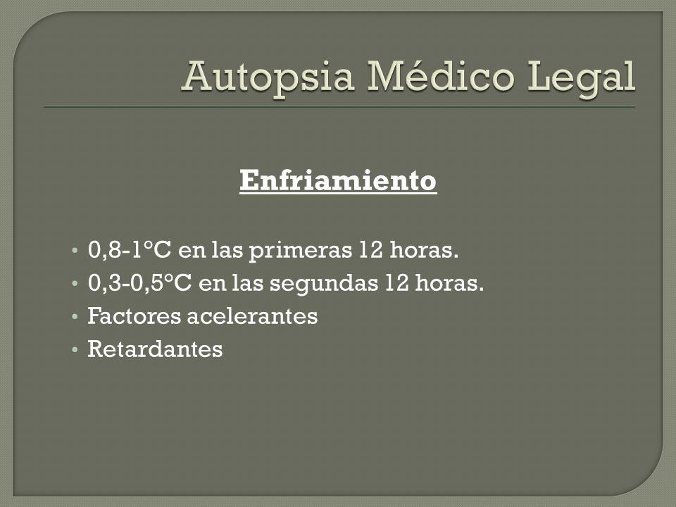 Autopsia Médico Legal Enfriamiento 0,8-1°C en las primeras 12 horas.