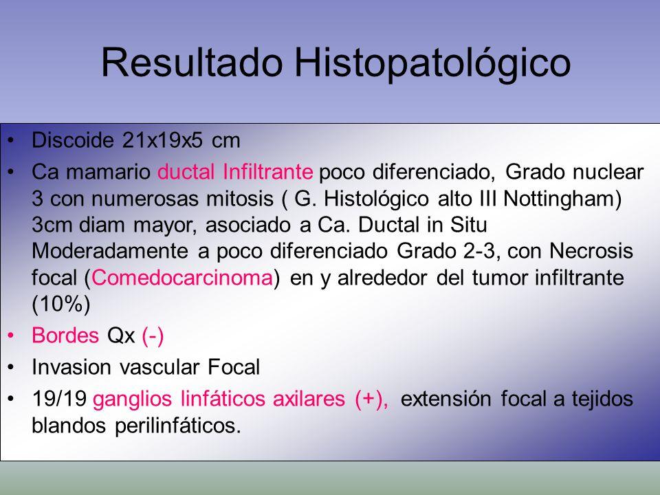 Resultado Histopatológico