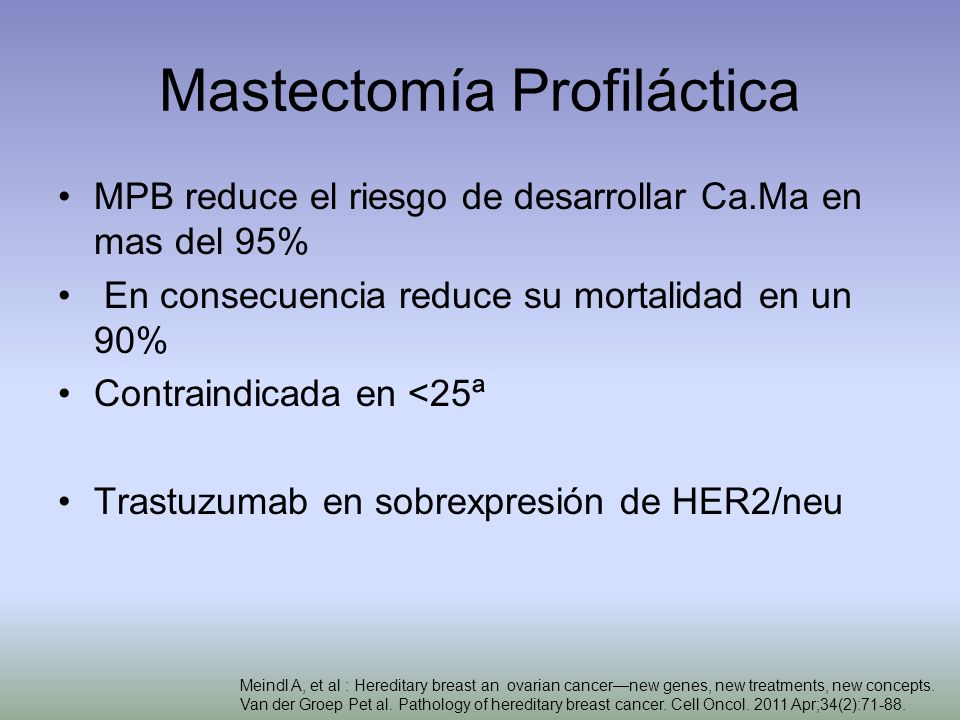 Mastectomía Profiláctica