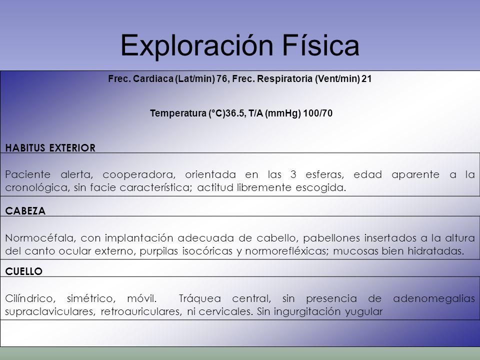 Exploración Física Frec. Cardiaca (Lat/min) 76, Frec. Respiratoria (Vent/min) 21. Temperatura (°C)36.5, T/A (mmHg) 100/70.