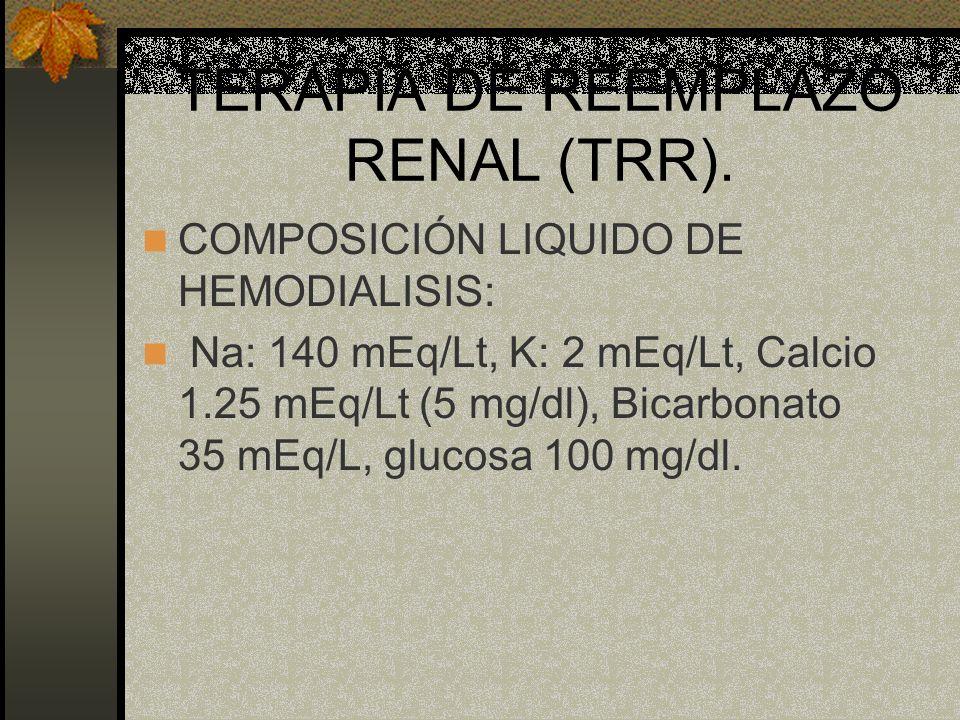 TERAPIA DE REEMPLAZO RENAL (TRR).