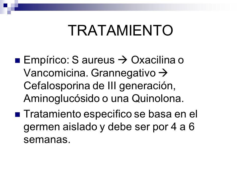 TRATAMIENTOEmpírico: S aureus  Oxacilina o Vancomicina. Grannegativo  Cefalosporina de III generación, Aminoglucósido o una Quinolona.