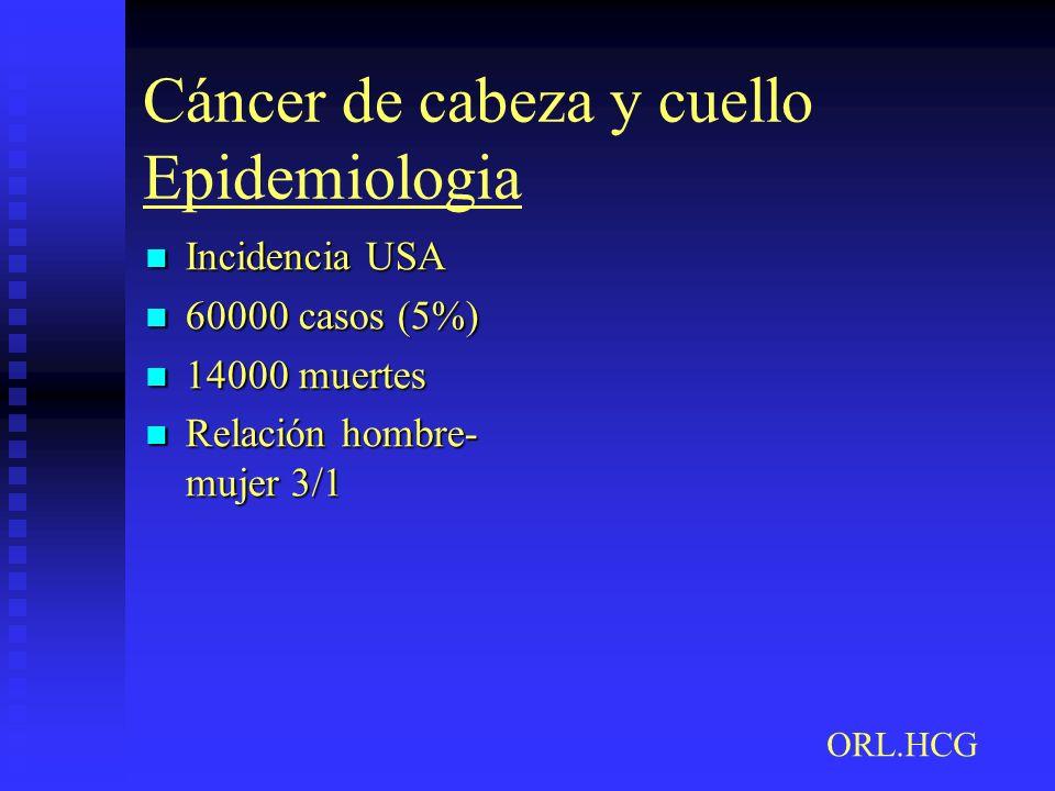 Cáncer de cabeza y cuello Epidemiologia