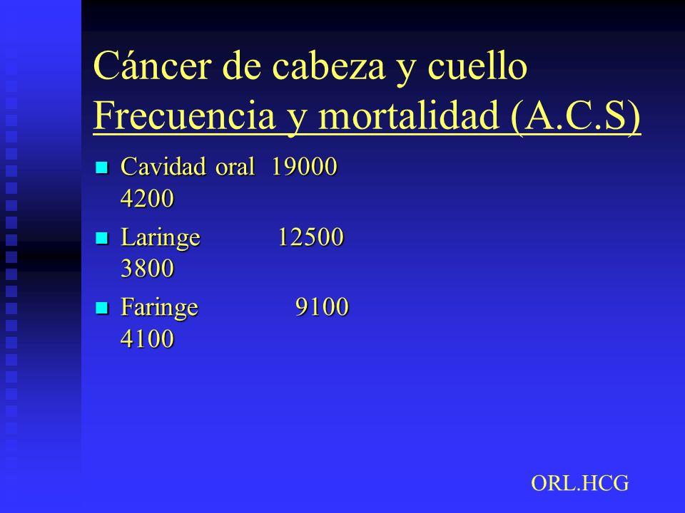 Cáncer de cabeza y cuello Frecuencia y mortalidad (A.C.S)