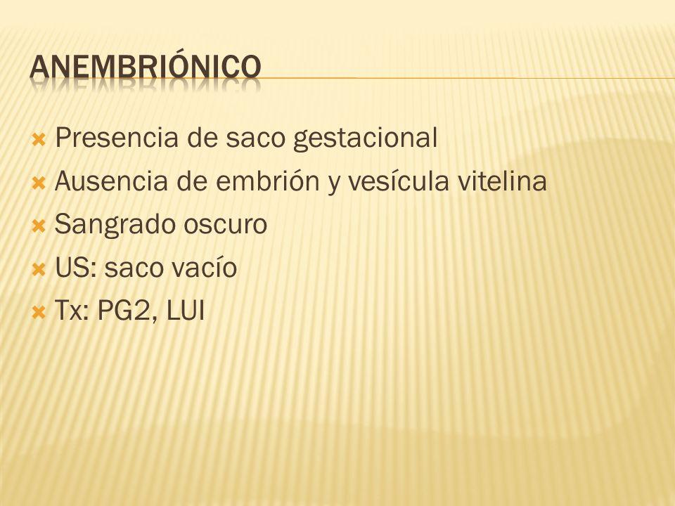 Anembriónico Presencia de saco gestacional