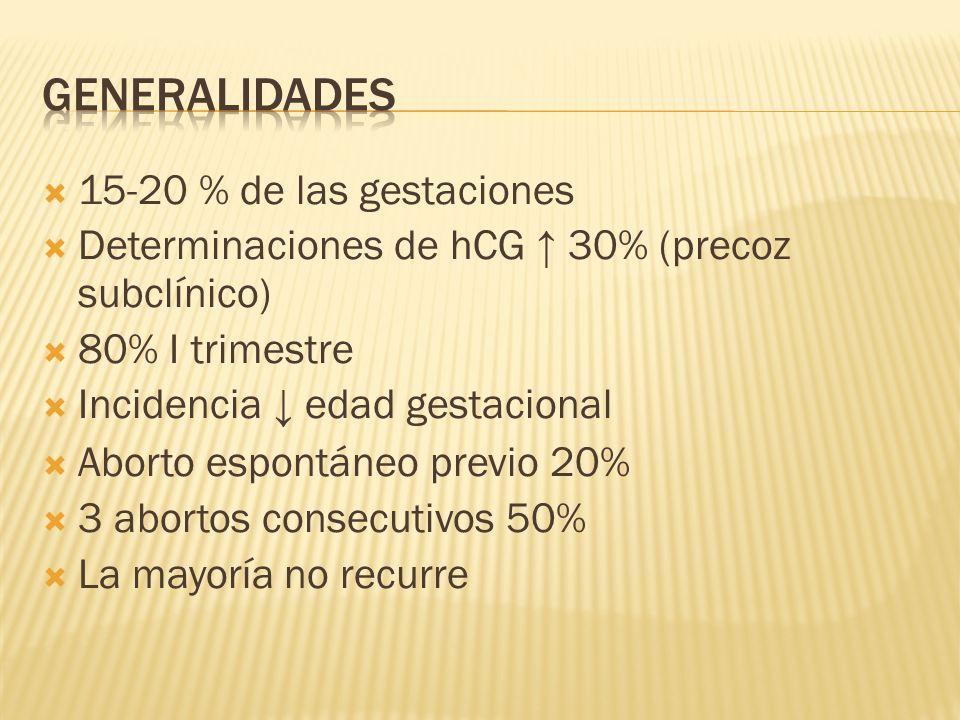 Generalidades 15-20 % de las gestaciones