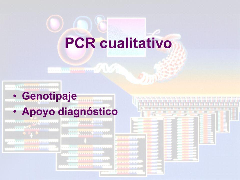 PCR cualitativo Genotipaje Apoyo diagnóstico
