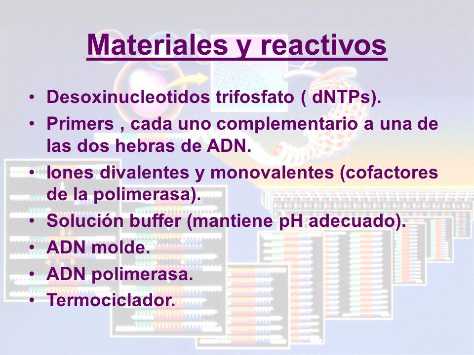 Materiales y reactivos