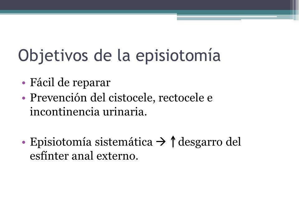 Objetivos de la episiotomía