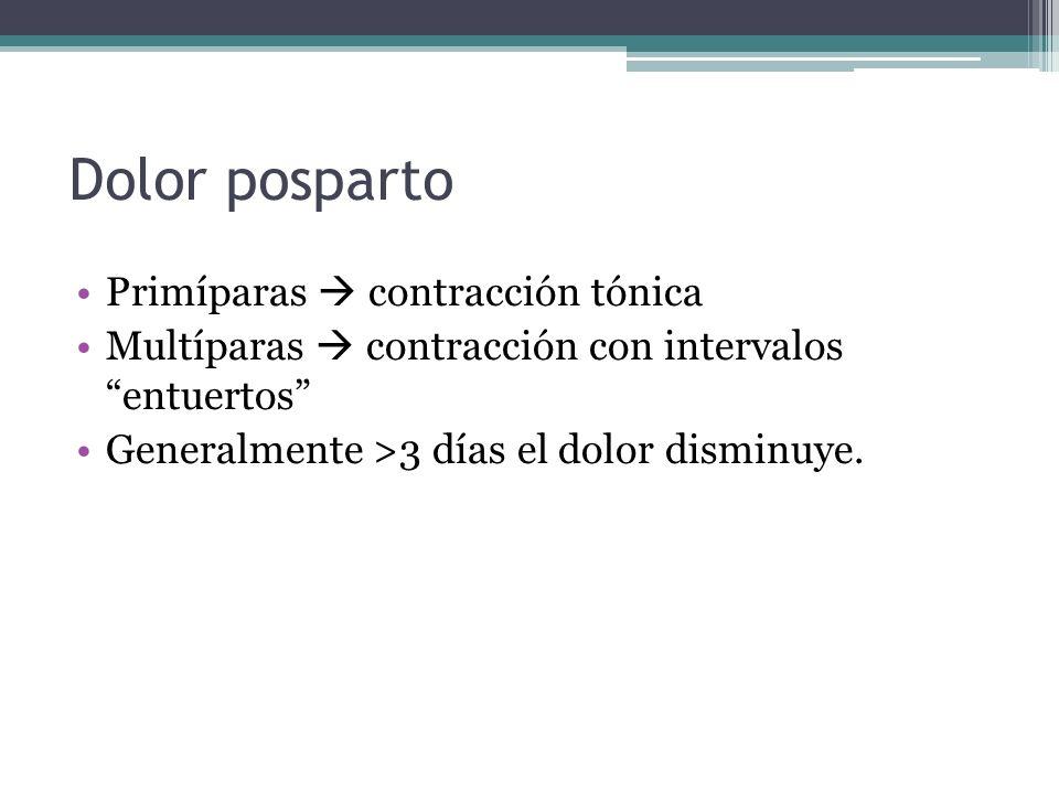 Dolor posparto Primíparas  contracción tónica