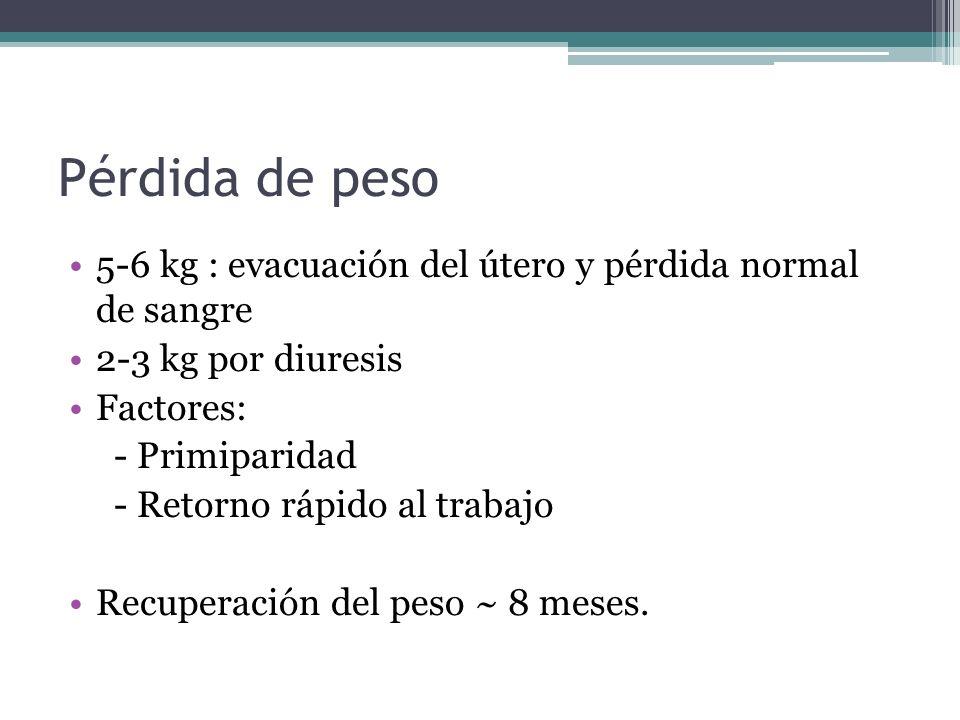 Pérdida de peso 5-6 kg : evacuación del útero y pérdida normal de sangre. 2-3 kg por diuresis. Factores: