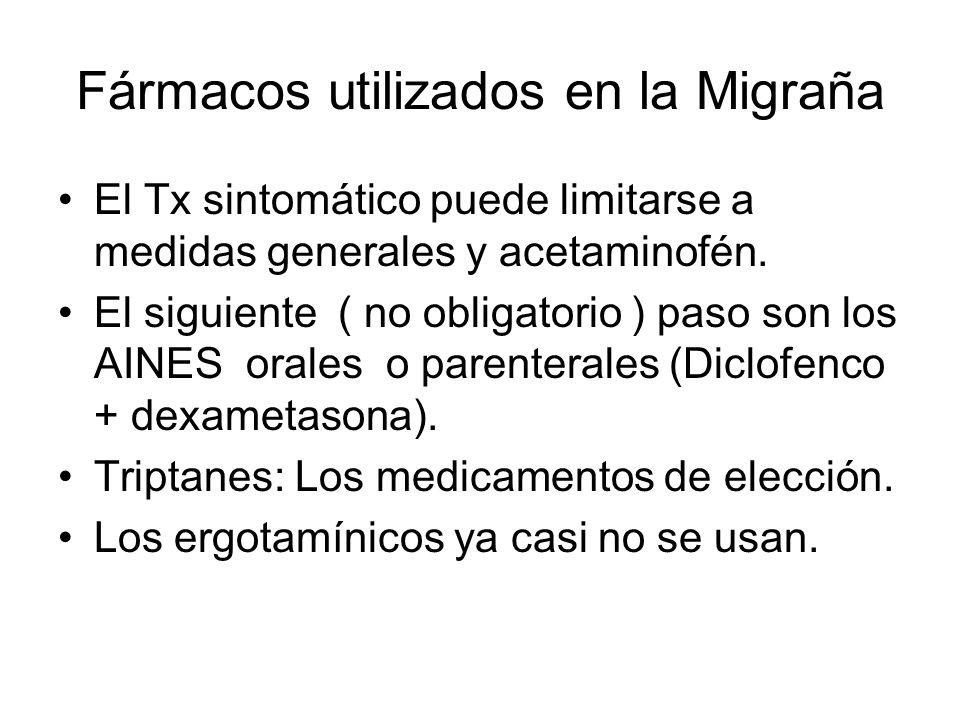 Fármacos utilizados en la Migraña