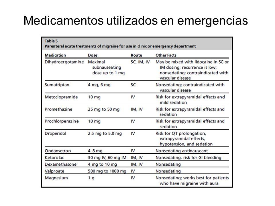 Medicamentos utilizados en emergencias