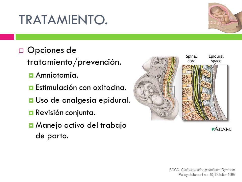 TRATAMIENTO. Opciones de tratamiento/prevención. Amniotomía.