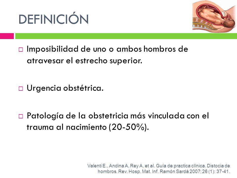 DEFINICIÓNImposibilidad de uno o ambos hombros de atravesar el estrecho superior. Urgencia obstétrica.