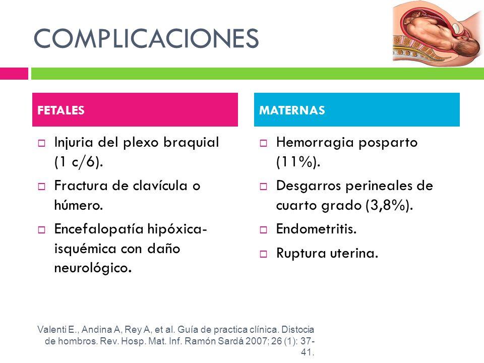 COMPLICACIONES Injuria del plexo braquial (1 c/6).
