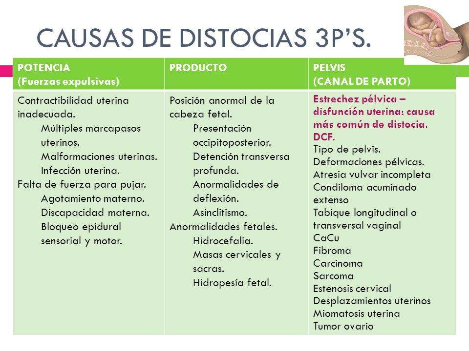 CAUSAS DE DISTOCIAS 3P'S.
