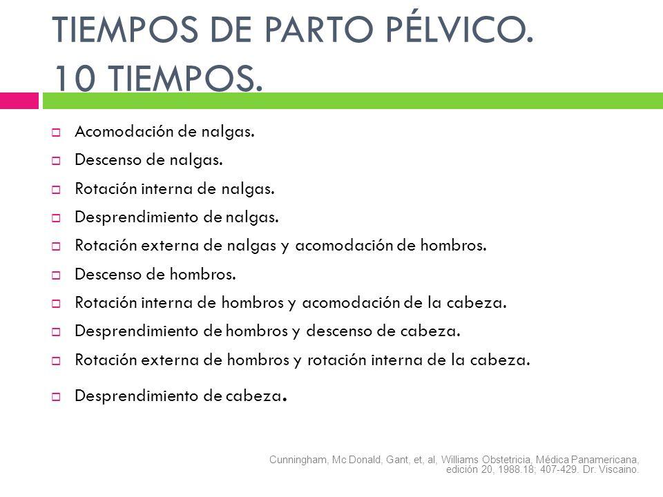 TIEMPOS DE PARTO PÉLVICO. 10 TIEMPOS.