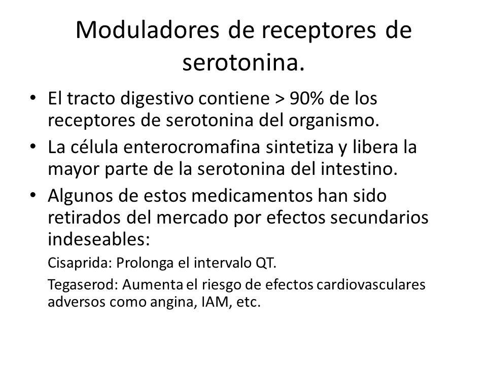 Moduladores de receptores de serotonina.