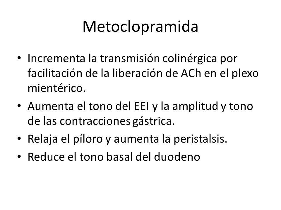 Metoclopramida Incrementa la transmisión colinérgica por facilitación de la liberación de ACh en el plexo mientérico.