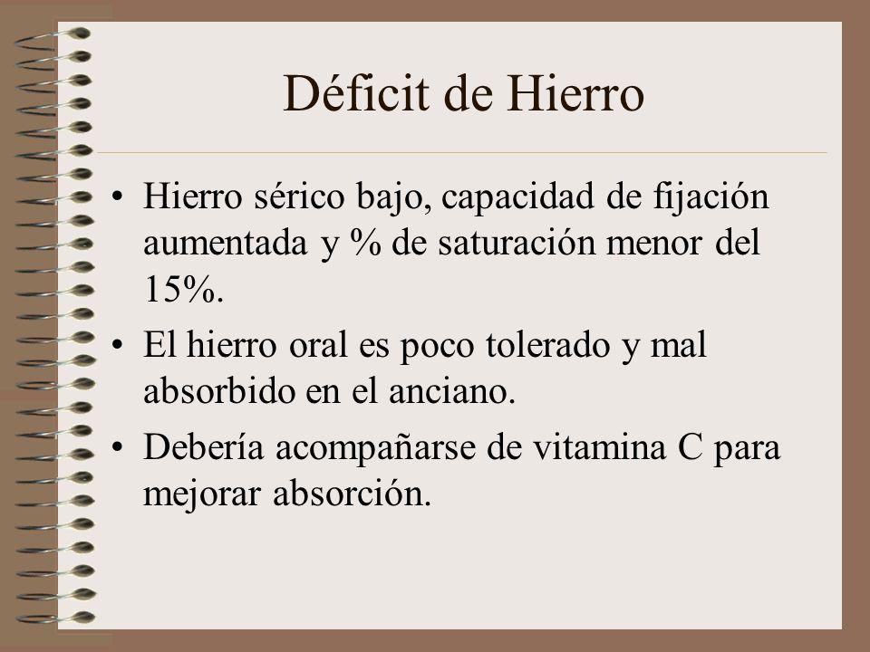 Déficit de HierroHierro sérico bajo, capacidad de fijación aumentada y % de saturación menor del 15%.