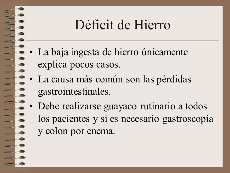 Déficit de HierroLa baja ingesta de hierro únicamente explica pocos casos. La causa más común son las pérdidas gastrointestinales.