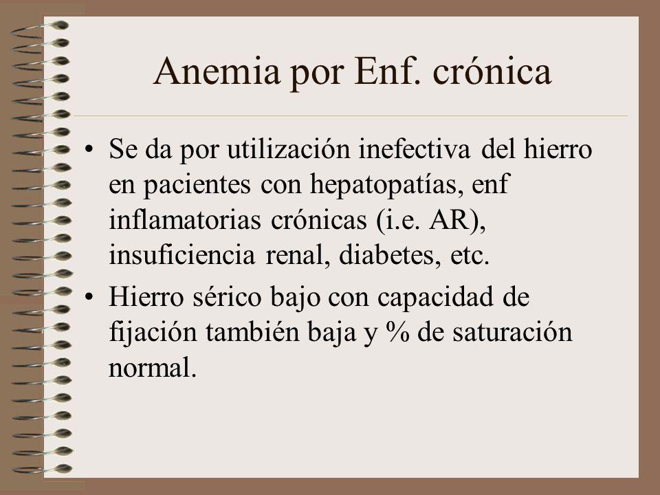 Anemia por Enf. crónica
