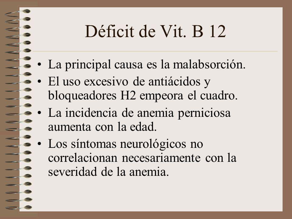 Déficit de Vit. B 12 La principal causa es la malabsorción.