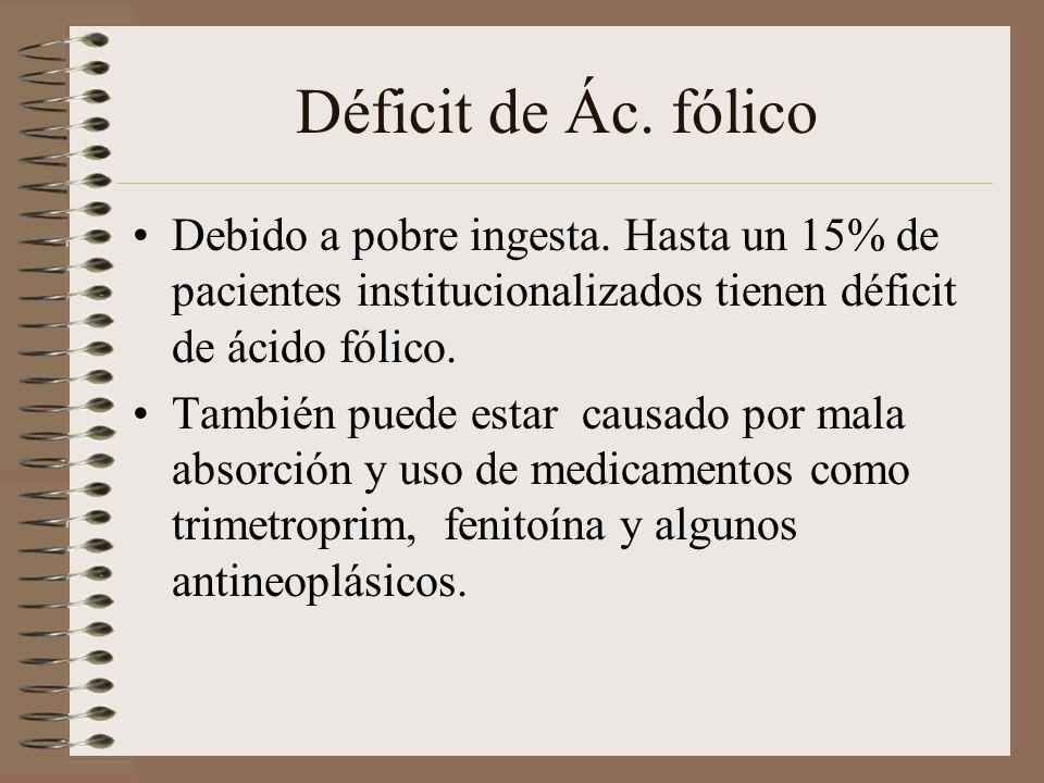 Déficit de Ác. fólico Debido a pobre ingesta. Hasta un 15% de pacientes institucionalizados tienen déficit de ácido fólico.