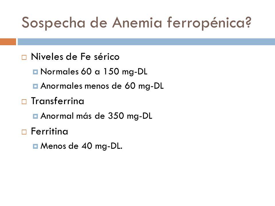 Sospecha de Anemia ferropénica