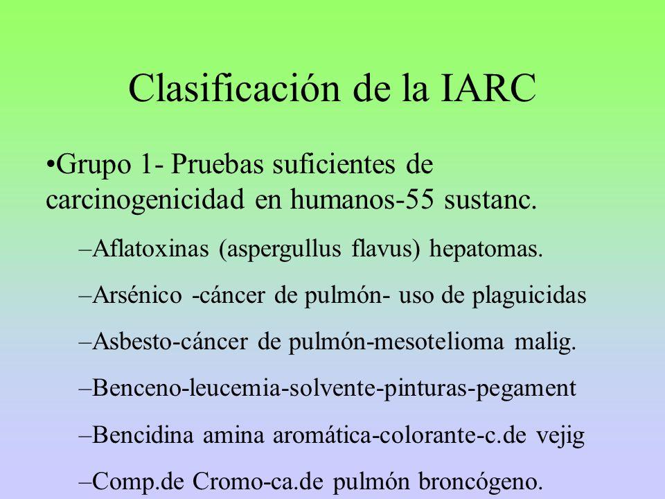 Clasificación de la IARC