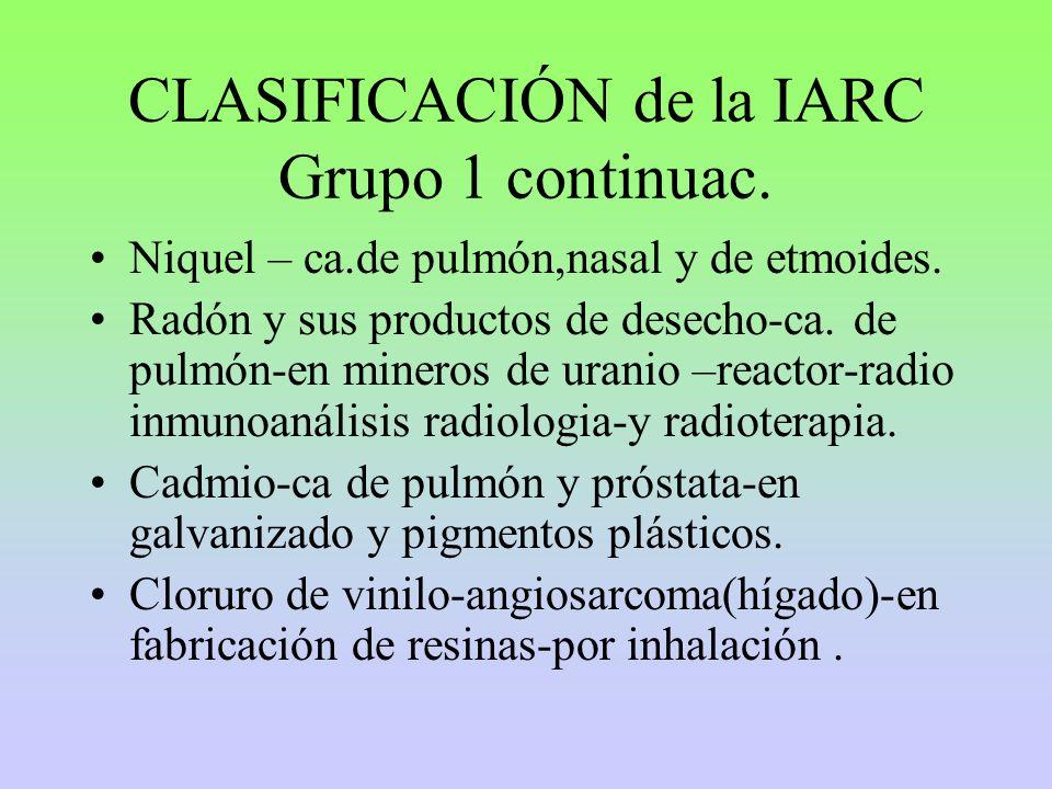 CLASIFICACIÓN de la IARC Grupo 1 continuac.