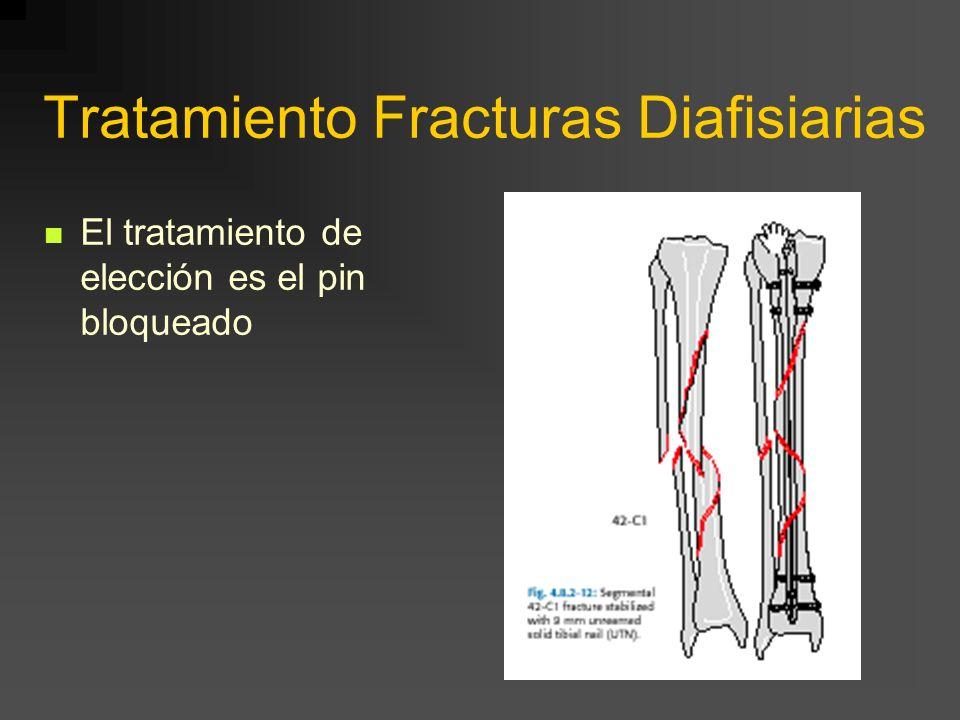 Tratamiento Fracturas Diafisiarias