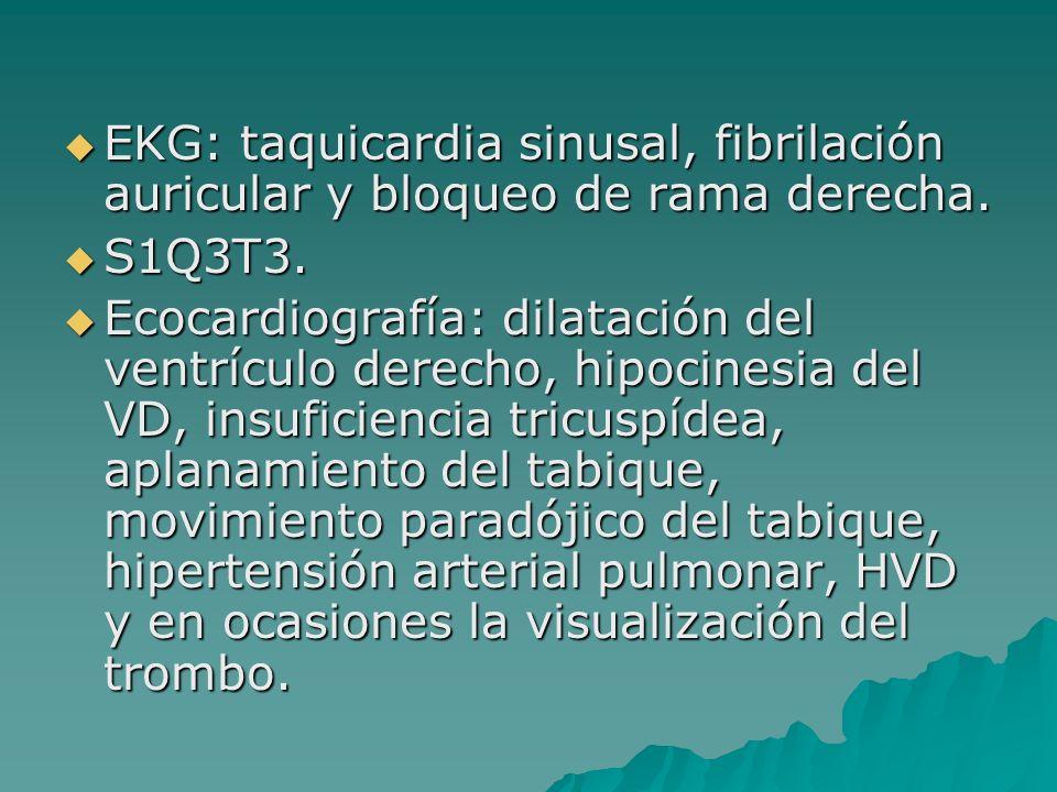 EKG: taquicardia sinusal, fibrilación auricular y bloqueo de rama derecha.