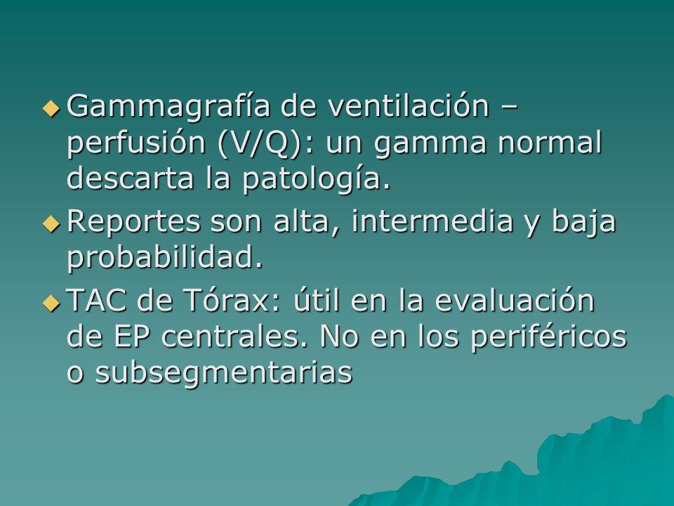 Gammagrafía de ventilación – perfusión (V/Q): un gamma normal descarta la patología.