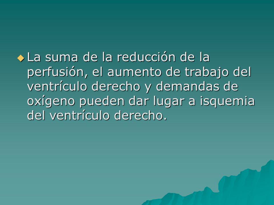 La suma de la reducción de la perfusión, el aumento de trabajo del ventrículo derecho y demandas de oxígeno pueden dar lugar a isquemia del ventrículo derecho.