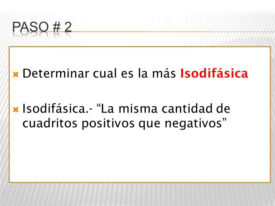 PASO # 2 Determinar cual es la más Isodifásica
