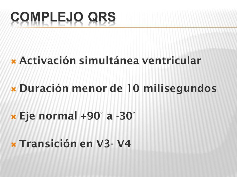 Complejo QRS Activación simultánea ventricular