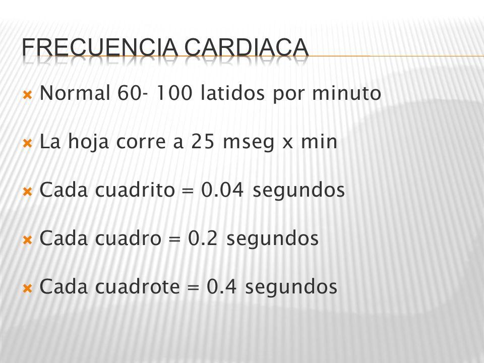 Frecuencia cardiaca Normal 60- 100 latidos por minuto