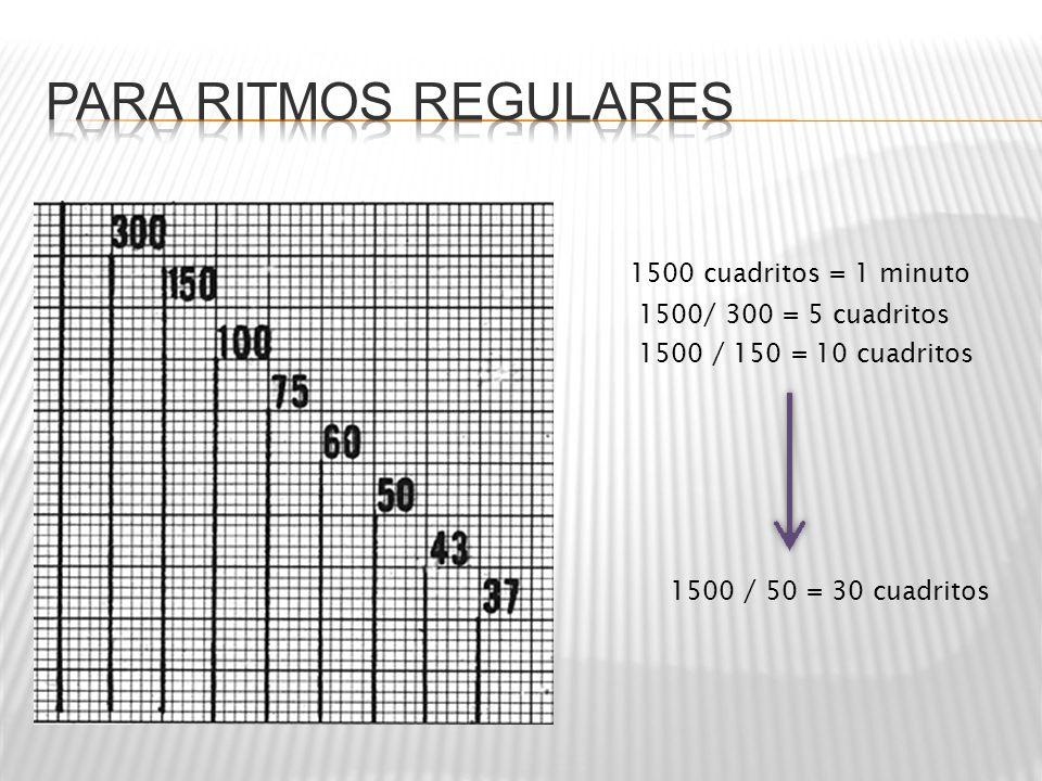 Para ritmos regulares 1500 cuadritos = 1 minuto