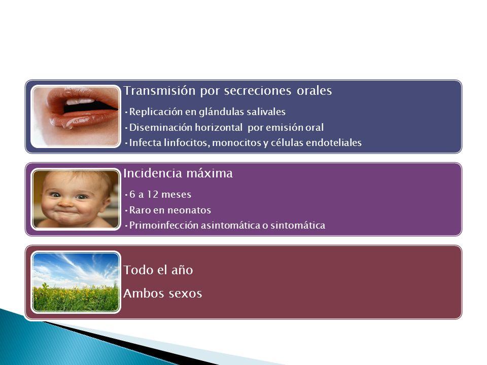 Transmisión por secreciones orales
